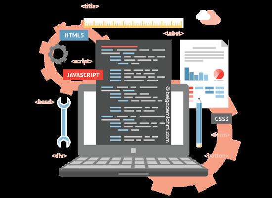 Création des sites web et des applications web